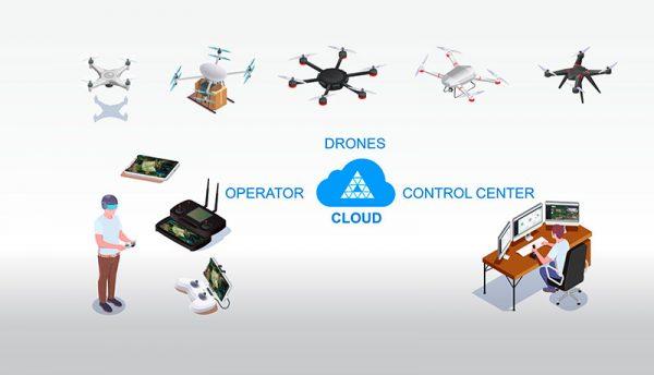 Cloud - Sky-drones - GreenTech Factory