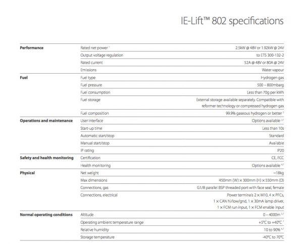 Pila de combustible IE Lift 802 - Intelligent Energy - GreenTech Factory