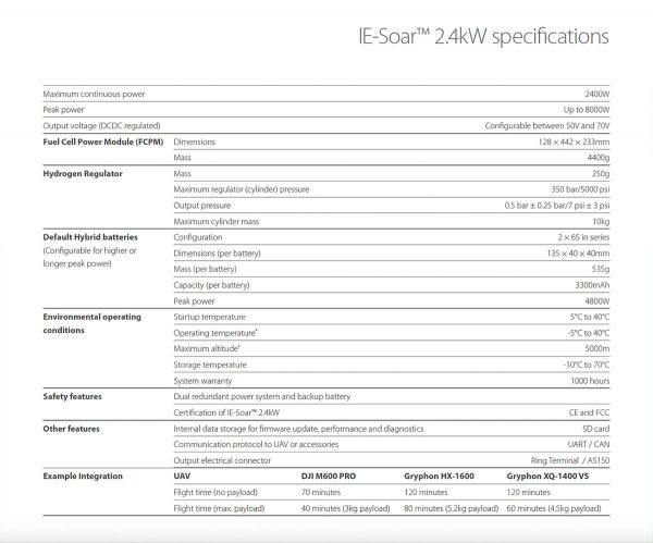 Pila de combustible IE Soar 2,4Kw - Intelligent Energy - GreenTech Factory