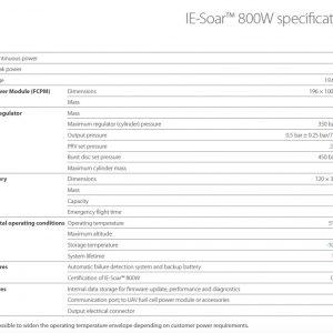 Pila de combustible IE Soar 800W - Intelligent Energy - GreenTech Factory