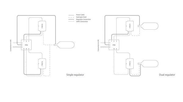 Módulo de ruta de alimentación PPM Power Path Module - IE-Soar™ - Intelligent Energy - GreenTech Factory